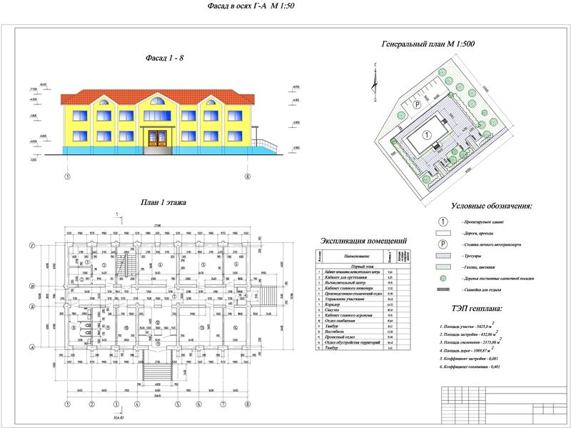 Архитектура л.1-Model
