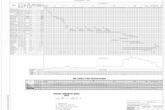 10. Календарный план-Модель