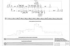 Сетевой график-Лист1 (2)