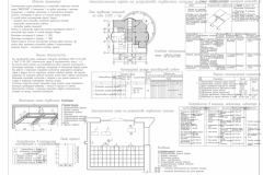 ТК на потолок-Модель