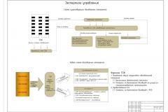 управление-Model.pdf1-001