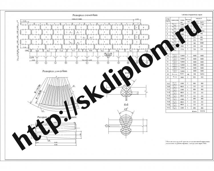 Сметный набор работ для монтажа водонапорной башни