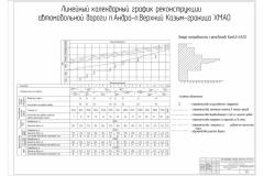 Лист 11 Линейный календарный график стр%-001