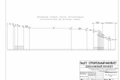 орг-отм2(2)