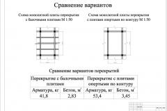 08-сравнение вариантов