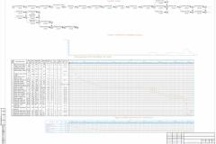 11 Календарный план, графики-001